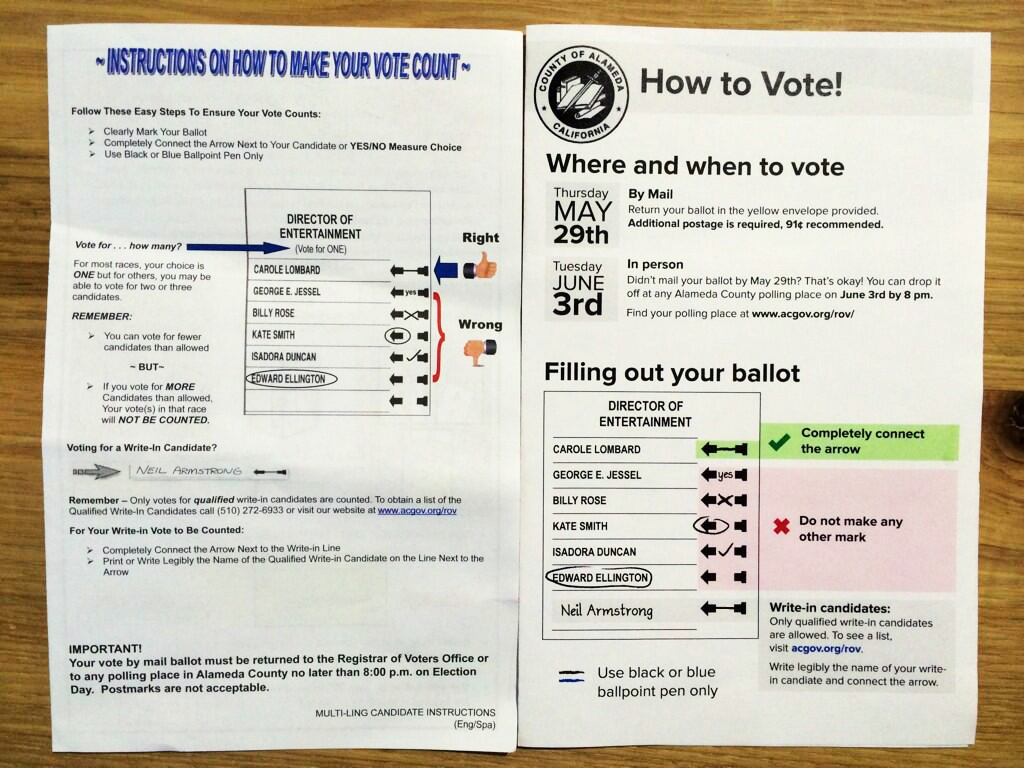 California California's Foundation Voter Vote-by-mail - Process Improving